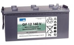 Sonnenschein GF 12 160 V