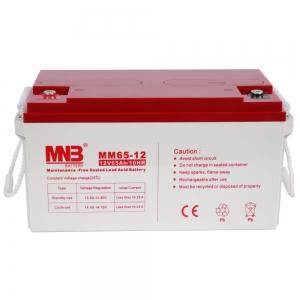 MNB MM 65-12